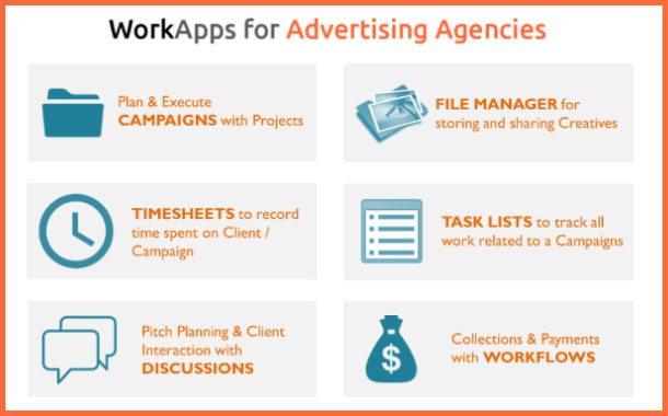 WorkApps releases first-of-its-kind product for the advertising and media sector