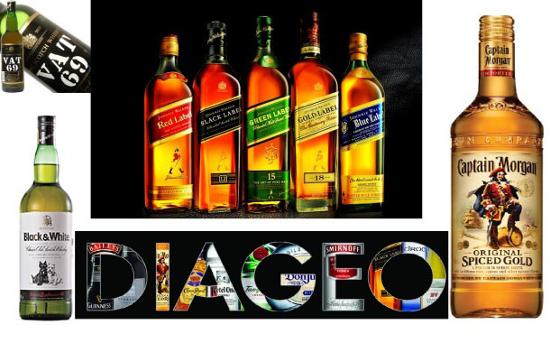 Dentsu retains Diageo Global Media review; Mindshare retains assignment in India