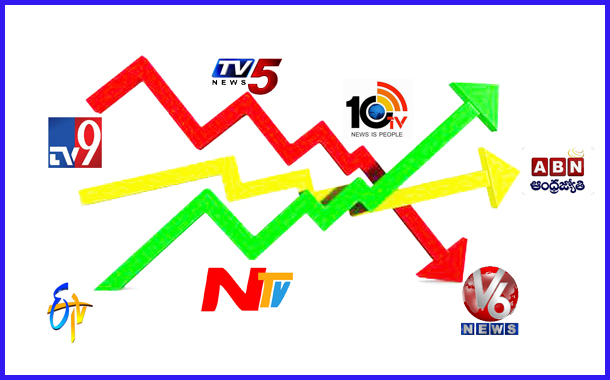 The BIG Story of Ratings Fluctuation in Telugu News Space