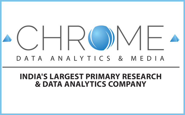 Chrome DM's Rate Impact Calculator (CRIC) reveals leading Channel Revenue Insights