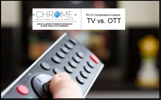 TV vs OTT Comparative Analysis