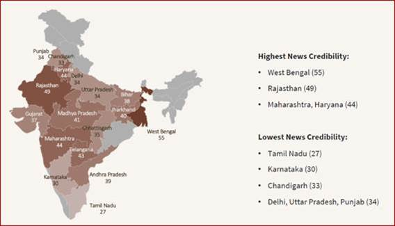 News Credibility Index by State/UT